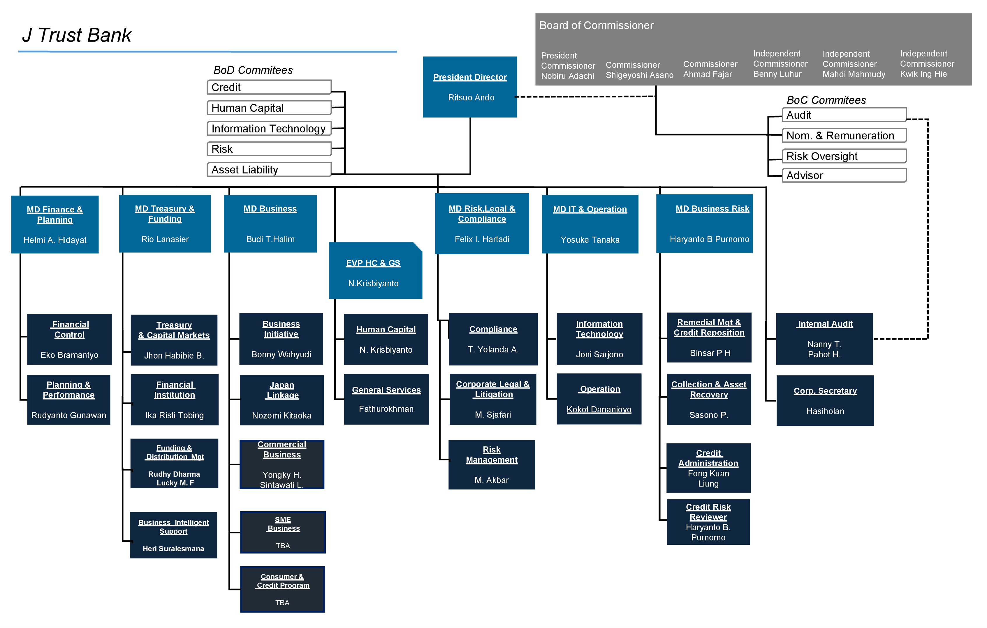 organization report Understanding an organization 28 the this report is based on information and documentation that was made available to kpmg at the date of this report kpmg has.