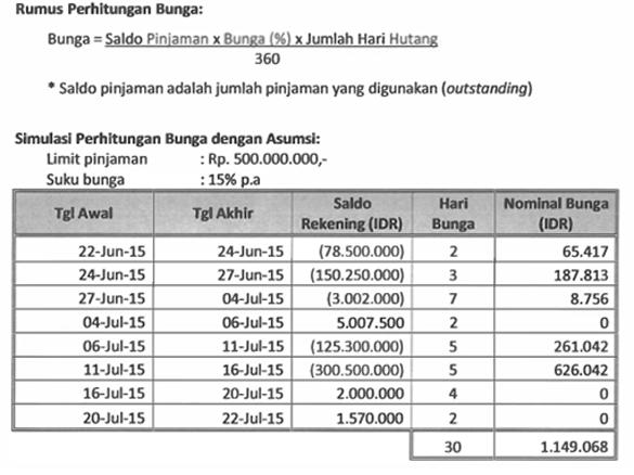 J Trust Bank | Kap